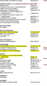 100 Truck Driving Schools In Memphis CDL School Guide A List Of Recommended CDL