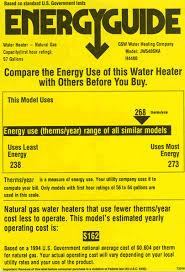 Understanding Energy Star