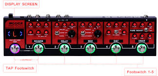 MOOER Products Red Transport Truck Stock Illustration Illustration Of Big Truck Destin Fl Food Trucks Roaming Hunger In Chiang Mai The Nod Means 20 Baht Cmstay Lucky New Orleans Tow Rock N Roll Wrecker Services Matte Wrap Zilla Wraps Image Image Fender Shiny Side Rock 6273875 Silverado Will Make Your Neighbors Jealous Chevytv Roothys For Auction 9 March 19 2014 Stripes Hand Painted Pstriping And Lettering Front View Stock Photo Andrew7726 1342218 Bookends