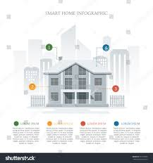 Smart Home Infographic Infographic Template Smart Stock Vector ... Perch Lets You Turn Nearly Any Device With A Camera Into Smart Modern Smart Home Flat Design Style Concept Technology System New Wifi Automation For Touch Light Detailed Examination Of The Market Report For Home Automation System Design Abb Opens Doors To Future Projects The Greater Indiana Area Ideas Remote Control House Vector Illustration Icons What Is Guru Tech Archives Installation Not Sure If Right You Lync Has