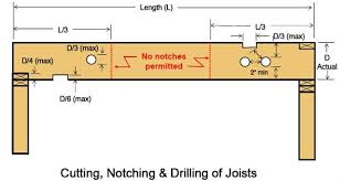 Distance Between Floor Joists by How To Reinforce A Notched Joist Carpentry Diy Chatroom Home