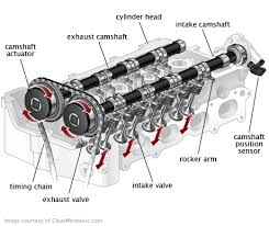 toyota prius camshaft position sensor replacement cost estimate