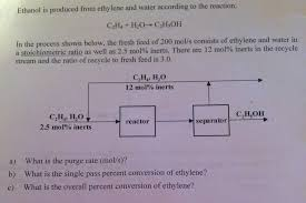Ceiling Radiation Damper Definition by Mechanical Engineering Archive February 22 2016 Chegg Com