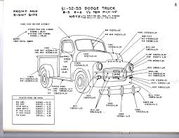 1948 1949 1950 Dodge Truck 1/2 3/4 1 Ton Exterior Body Parts Diagram ... Matt Riley Stairs 1949 Cumminspowered Chevy 3100 Pickup 1952 Dodge B3 Original Flathead Six Four Speed Youtube 49 Truck Best Image Kusaboshicom Ford F1 With A 1200 Hp Cummins Engine Swap Depot Significant Cars Interior Wayfarer Wikipedia My Classic Car Donna Boggs Galleries Dodgetruck 12 49dt2757c Desert Valley Auto Parts Clackamas On Twitter Pickup Clackamasap Restored Intertional Kb1 Cacola Themed Full