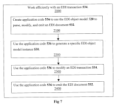 Patent US20060036522 - System And Method For A SEF Parser And EDI ... Patent Us8805345 Method And System For Processing Queries Us7437665 Sef Parser Edi Generator Google Firstcash Inc Form 8k Ex992 Exhibit 992 September 2 2016 Voippalcom Inc Provides Update On Recent Company Developments Vplm Stock Live Analysis 04182017 Youtube Us20050272415 System Method Wireless Audio Endeavor Ip 10q Ex212b Stock Transfer Coherent 8ka Ex991 991 January 18 2017 Us260036522 A
