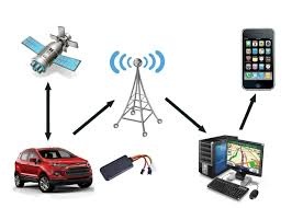 Amazing Benefits Of A GPS Vehicle Tracking System - Techno Mantra Can You Put A Gps Tracking System In Company Truck And Not Tell 5 Best Tips On How To Develop Vehicle Tracking System Amcon Live Systems For Vehicles Dubai 0566877080 Now Your Will Be Your Control Vehicle Track Fleet Costs Just 1695 Per Month Gsm Gprs Tracker Truck Car Pet Real Time Device Trailer Asset Trackers Rhofleettracking Xssecure Devices Kids Bus 10 Benefits Of For The Trucking Fleets China Mdvr