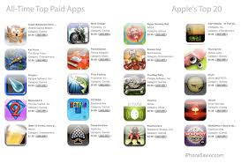 iPhone Savior Apple Names App Store s All Time Top Paid Apps