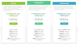 Try Name.com's Hosting In 30 Days For FREE - Spring Coupon New Website November 2017 Magic It Services Ltd Affordable Seo Packages Website Designing Plan Just Host Coupon Deals Discount Codes Special Offers 10 Best Web Hosting Companies That Dont Suck Compare The Best Web Hosting Plans Updated February 2018 Azure Sites Basic Pricing Tier Blog Microsoft Fastcomet Review Feb The Perfect Company Top Service Outstanding User Sasfaction How To Buy A Cheap Domain Name Vripmaster Companies Vps Sver Webspace Virtual Siteground Wordpress 200ms Pingdom Load Times Low Cost Domains Made Simple Domainsfoundry