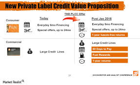 How Home Depot Drives Membership Loyalty With Pro Customers