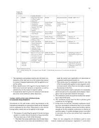 Ceiling Radiation Damper Meaning by Chapter Ten Compilation Of Design Guidance Standards And