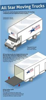 12 Best All Star Moving Trucks Images On Pinterest | All Star ... Truckin Every Fullsize Pickup Truck Ranked From Worst To Best Top 20 Bike Racks For The Ford F250 F350 Read Reviews Rated A Look At Your Openbed Options Trucks For 2018 Midsize Suv Cliff Anschuetz Chevrolet Is A Alpena Dealer And New Car 2017 First Drive Consumer Reports In Hobby Rc Helpful Customer Reviews Amazoncom Bed Tailgate Tents Toprated 2013 Vehicle Dependability Study Jd Top 10 Truck Simulator For Android Ios Youtube