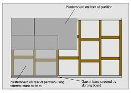 steel partition walls how to build a steel partition wall diy