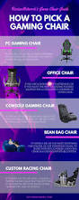 Dxracer Gaming Chair Cheap by What Is The Best Gaming Chair In 2017 Reviewnetwork Com