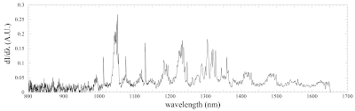 fluorescent lights cool wavelength of fluorescent light 60