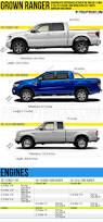 Nissan Frontier Bed Dimensions by Grown Ranger Measuring The All New Global Ford Ranger