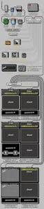 Custom Guitar Speaker Cabinets Australia by 66 Best Guitar Amplifiers Images On Pinterest Guitar Amp Bass