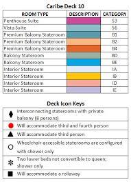 Ruby Princess Baja Deck Plan by Ruby Princess Overview