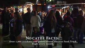 January 2015 Nocatee Food Truck Night With Jax Truckies | Nocatee TV ... Jacksonville Food Truck Catullos To Open Brickandmortar Latin Soul Grille Jaxcmissarykitchencom 904 6417500 Info January 2015 Nocatee Food Truck Night With Jax Truckies Tv Schedule Finder Porchfestfoodtrucks16001050 Restaurant Review Venezuelan Hits The Streets Of The Images Collection All One Place Your Coffee South In Your Mouth Semipermanent New Trucks On Block Landing Bold City Pops Cookiesncream Food Truck Reviews Pinterest