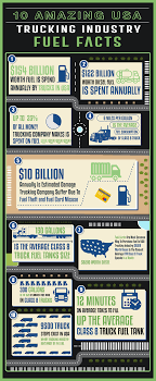 Top 15 Best Trucking Industry Infographics Blue Line Truck News Streak Fuel Lubricantshome Booster Get Gas Delivered While You Work Cporate Credit Card Purchasing Owner Operator Jobs Dryvan Or Flatbed Status Transportation Industryexperienced Freight Factoring For Fleet Owners Quikq Competitors Revenue And Employees Owler Company Profile Drivers Kottke Trucking Inc Cards Small Business Luxury Discounts Nz Amazoncom Rigid Holder With Key Ring By Specialist Id York Home Facebook Apex A Companies