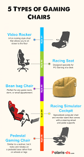 5 Types Of Gaming Chairs Infographic | For Geek | Gaming Chair ... X Rocker 51396 Gaming Chair Review Gamer Wares Mission Killbee Ergonomic With Footrest Large Recling Best Chairs Of 2019 Reviews Top Picks 10 With Speakers In Bass Head How To Choose The For You University The Cheap Ign 21 Pedestal Bluetooth Charcoal 20 Pc Buy Gaming Chair Rocker 3d Turbosquid 1291711 41 Pro Series Wireless Game
