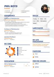Professor Resume Example And Guide For 2019 Collection Of Solutions College Teaching Resume Format Best Professor Example Livecareer Adjunct Sample Template Assistant Clinical Samples And Templates Examples For Teachers Awesome 88 Assistant Jribescom English Rumes Biomedical Eeering At 007 Teacher Cover Letter Ideas Education Classic 022 New Objective Statement Photos
