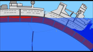 Roblox Rms Olympic Sinking by Youtube Gaming
