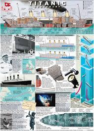 titanic sinking animation 2012 titanic sinking on titanic ship history history of