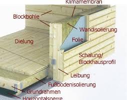 isolierung betana blockhaus boden isolieren bsere bo m