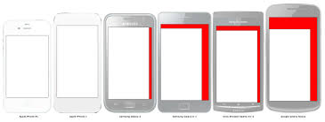 How the iPhone 5 Display pares to r Android Smartphones