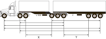 Semi Truck Height; - Best Image Of Truck Vrimage.Co 1997 Volvo Wia Semi Truck Item 5150 Sold November 3 Mid Rts 18 Nz Transport Agency Stylish Universal Alinum Truck Rack Width For Length Dimeions Cascadia Specifications Freightliner Trucks The Images Collection Of Recovery Vehicle Light Flatbed Hiab Trucks Vehicle Size And Weights China Cimc Petroleum Oil Fuel Tanktruck Semi Trailer With 45000 Heavy Duty Type 4 Axles 120ton Gooseneck Detachable Front Load M1088 Tractor Carling Switch Blank Double Usb Socket Tallon Systems