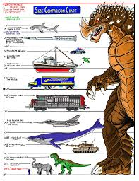 Irokus Size Chart 1 By Kaijuverse On DeviantArt Full Size Truck Length Best Image Kusaboshicom Tire Chart Top Car Reviews 2019 20 Indian Helmet Bcca Windshield Sun Shade Easyread For Suv Trucks Minivan Proline Compound Lifted Of 2018 Used Toyota Ta A Sr5 Inner Tube Awesome Michelin 1100r16 Xl Tires Storage Facility Beaumont Tx Prestige Fresh Rc4wd Gelande Ii Kit 1 Monster Cars Socks Ez Sox