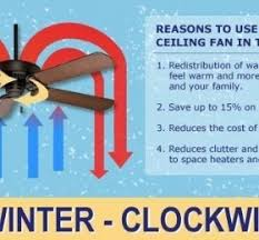 which way should your ceiling fan turn in the winter time