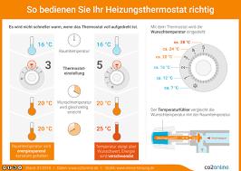 thermostate richtig einstellen bedienen 12 tipps co2online