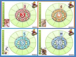 apprentissage les tables de multiplication ce1 ce2 recreatisse
