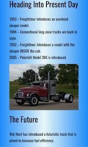 Pin By Karen Kelly On Hiring OTR, Local, Regional CDL Drivers ... Cti Trucking Truck With Dry Bulk Trailer Youtube By Mark Allen Channel Hobby Lobby Real Not Rc Remote Control The Lone Star State I40 Rest Area Pt 1 Pin Karen Kelly On Hiring Otr Local Regional Cdl Drivers Wreaths Across America 2015 Trucker And Model Maya Sieber Heres My Ctribution To Chaing The Keithkunzmotsports Twitter Christopher Bell Wins John Iwx Iwxmotorfreight Swift Traportations Driverfacing Cams Could Start Trend Fortune