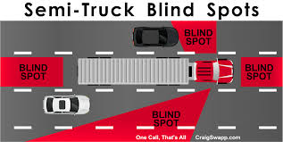 How Many Blind Spots Do Trucks Have - Best Image Truck Kusaboshi.Com 2019 Ram 1500 Chief Engineer Demos New Blind Spot Detection Other Cheapest Price Sl 2pcs Vehicle Car Truck Blind Spot Mirror Wide Accidents Willens Law Offices Improved Truck Safety With Assist System For Driver 2pcs Rear View Rearview Products Forklift Safety Moment Las Vegas Accident Lawyer Ladah Firm Nrspp Australia Quick Fact Spots Amazoncom 1 Side 3 Stick On Anti Haul Spots Imgur For Cars Suvs Vans Pair Pack Maxi Detection System Bsds004408 Commercial And