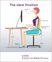 how to improve posture while sitting desks desk height and