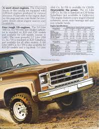 Car Brochures - 1979 Chevrolet And GMC Truck Brochures / 1979 Chevy ... 1979 Chevy C10 Lowfaux Bonanza Hot Rod Network Chevrolet Ck Wikipedia Gmc Truck For Sale Classiccarscom Cc1148016 Nvfabcom 79 53th40012bolt Completed Pictures Ls1tech Camaro And New Sierra Limited Bozeman Mt My Dually Again The 1947 Present Royal Treatment File79 Caballero Diablo 7998318890jpg Wikimedia Commons 1500 K1500 1968 Custom Camper 396 Big Block Original Cdition W High Streetside Classics Nations Trusted