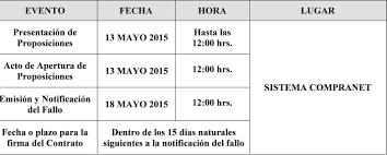 COMO LLENAR LA HOJA VERIFICABLE DE LA EMPRESA ELECTRICA DE GUATEMALA