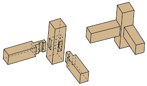 woodworking bridle joint interlocking tenon and mortise joint