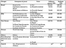 la meuse la lanterne la presse quotidienne francophone cairn info