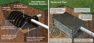 infiltrator leaching chamber septic field design tips and tricks