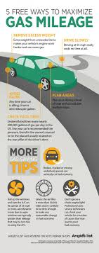 How To Get Better Gas Mileage | Angie's List Ford Pickup F150 Automotive Advertisement Tough New 1980 More Efficient Trucks Will Save Fuel But Only If Drivers Can Chevrolet S10 Questions What Does An Automatic 2003 43 6cyl Ram 1500 Vs Hd When Do You Need Heavy Duty A Additive Give You Better Economy With Proof Youtube Best Pickup Truck Buying Guide Consumer Reports Making Isnt Actually Hard To Wired How To Get Gas Mileage Out Of Your Car 2017 Improve Old School Ask The Auto Doctor Finally Goes Diesel This Spring With 30 Mpg And 11400