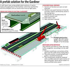 100 Method Prefab Toronto Proposes Prefabricated Solution To Repair Gardiner