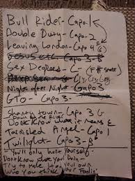 Smashing Pumpkins Acoustic Tour Setlist by The Spaghetti Incident