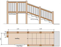 building permit application process cad pro