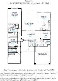 Living Room Dimensions Sofa Standard Furniture Pdf