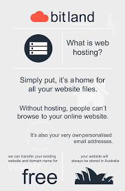 Bitland Web Hosting, Explains Web Hosting In Australia - Bitland Different Types Of Web Hosting Explained Shared Vps Dicated What Is How To Buy Hosting In Cheap Pricers500 Best Services 2018 Reviews Performance Tests Infographic Getting Know Vsaas Is Video Surveillance As A Service Made Easy Free Vs Why Do You Need Design And Windows Singapore Virtual Private Sver Usonyx Addiction Offers Information Support New Bedford Imanila Host Website Design Faest Designing Somalia Domain And Namesver Youtube
