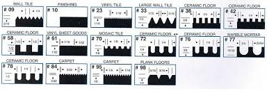 Tavy Tile Spacers 116 by Floor Tile Spacer Size Choice Image Home Flooring Design