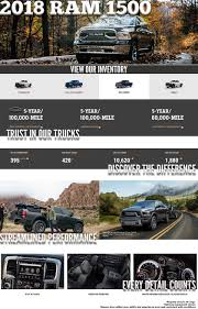 Transwest Chrysler Dodge Jeep Ram | New Chrysler, Dodge, Jeep, Ram ... Velocity Truck Centers Dealerships California Arizona Nevada Transwest Mobile Repair Best Image Kusaboshicom 2017 Chinook Countryside Class B Motorhome Agenda Report Power Vision Truck Mirrors Home Trucks Transwest And Rv Center In Fontana 2018 Newmar King Aire 4553 A Mrtrucks Hawk Trailers Manufacturer Review Pickup For Sales Used Transwest Chevrolet Buick Serving Fort Morgan Yuma Trailer
